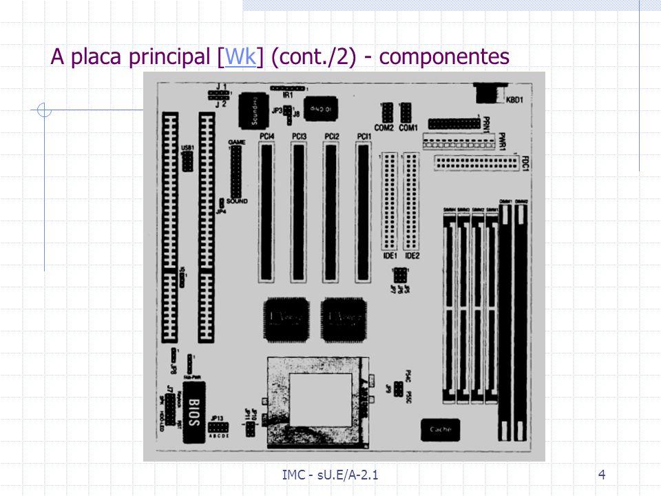 A placa principal [Wk] (cont./2) - componentes